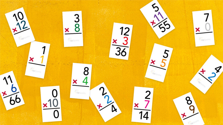 Math Multiplication Tables Flash Cards