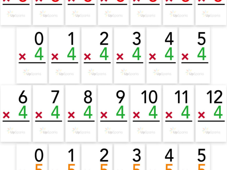 Printable Multiplication Flash Cards 0-12 With Answers On Back Printable