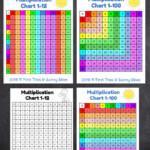 Free Printable Multiplication Chart   Printable