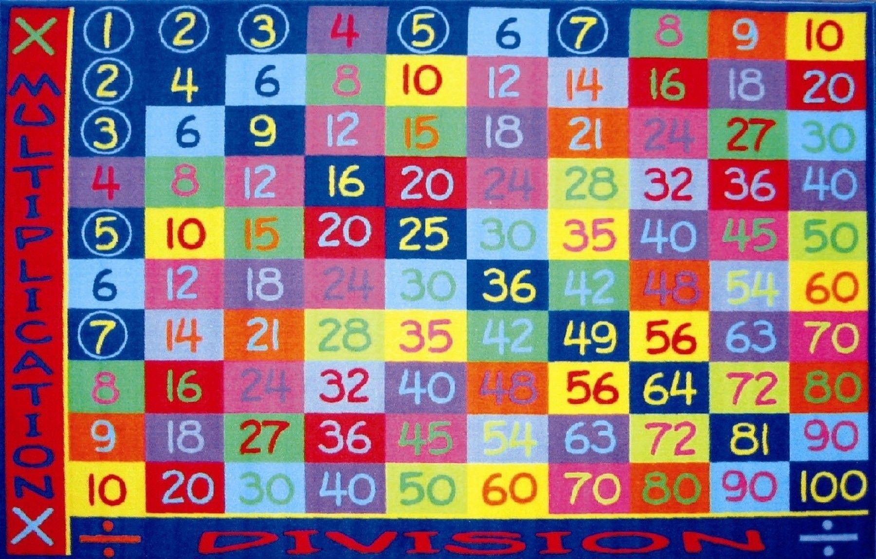 Fun Rugs Fun Time Multiplication Classroom Kids Rug