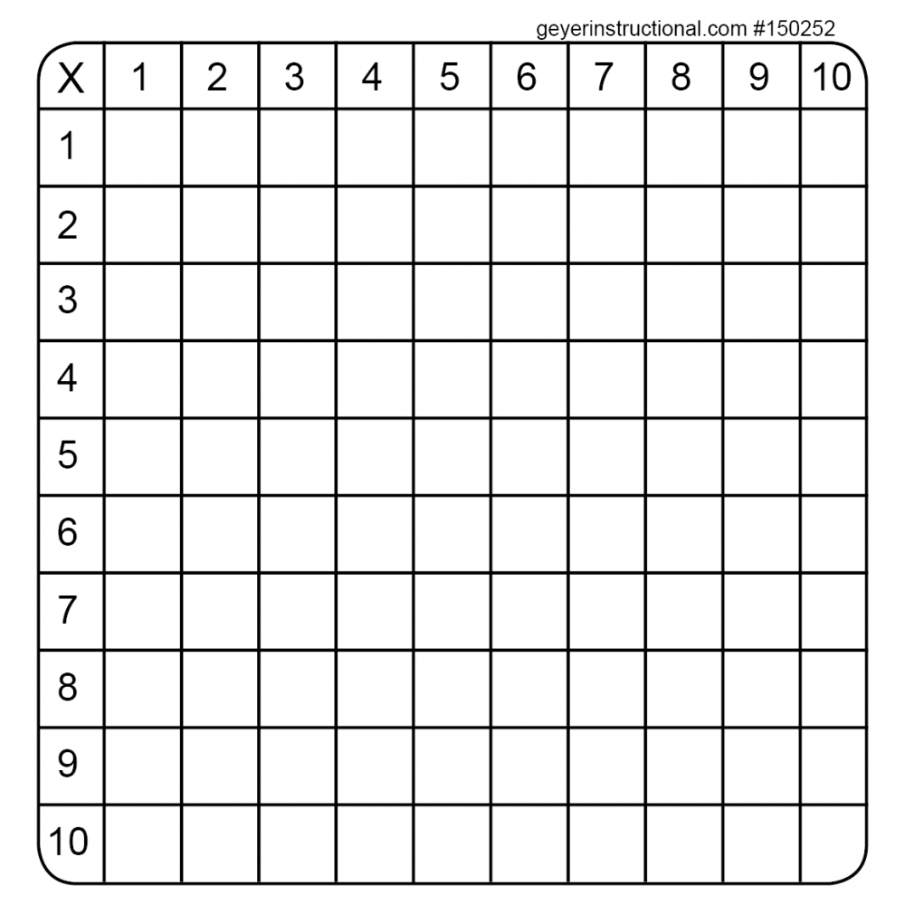 Graph Paper Stickers - Multiplication Table (50 Stickers)