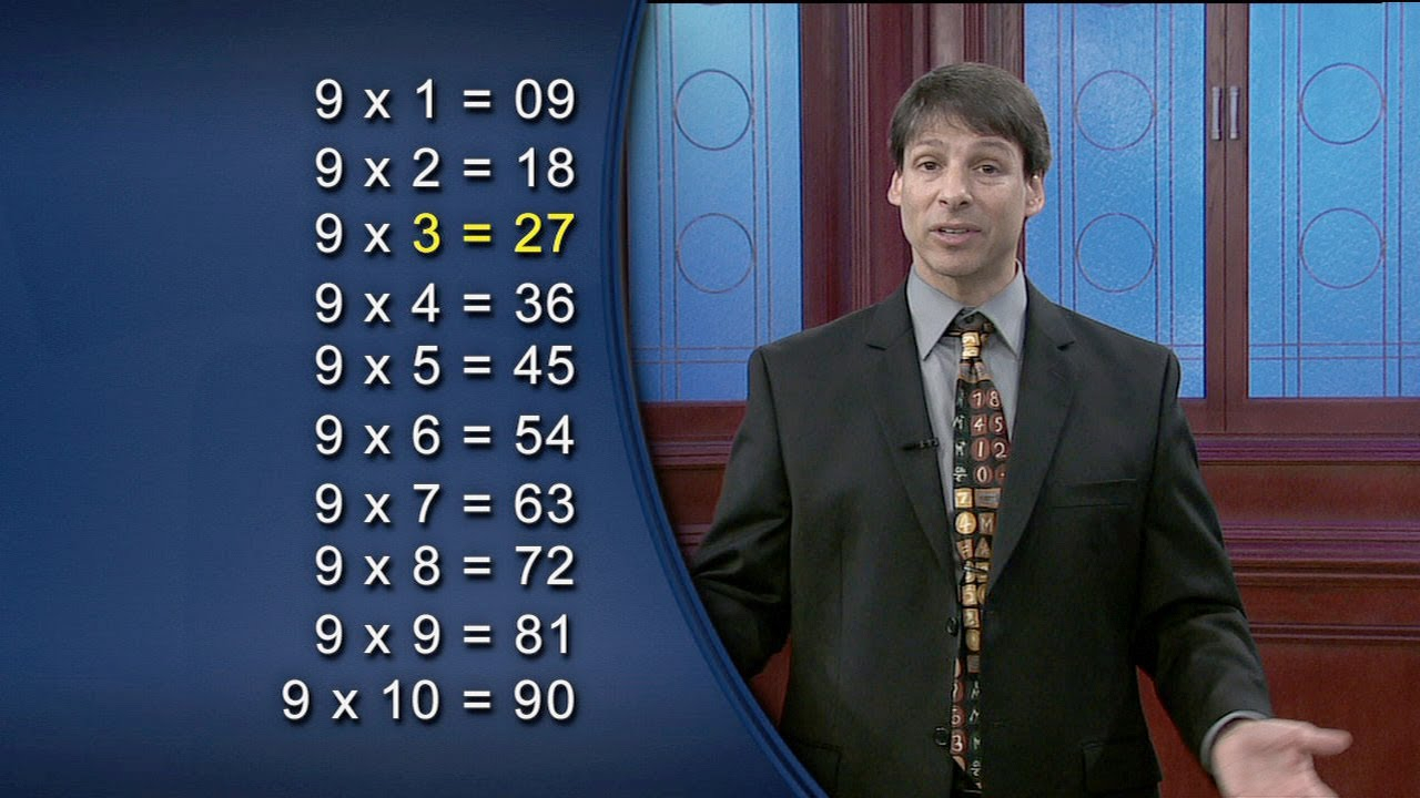 How To Easily Memorize The Multiplication Table I The Great Courses