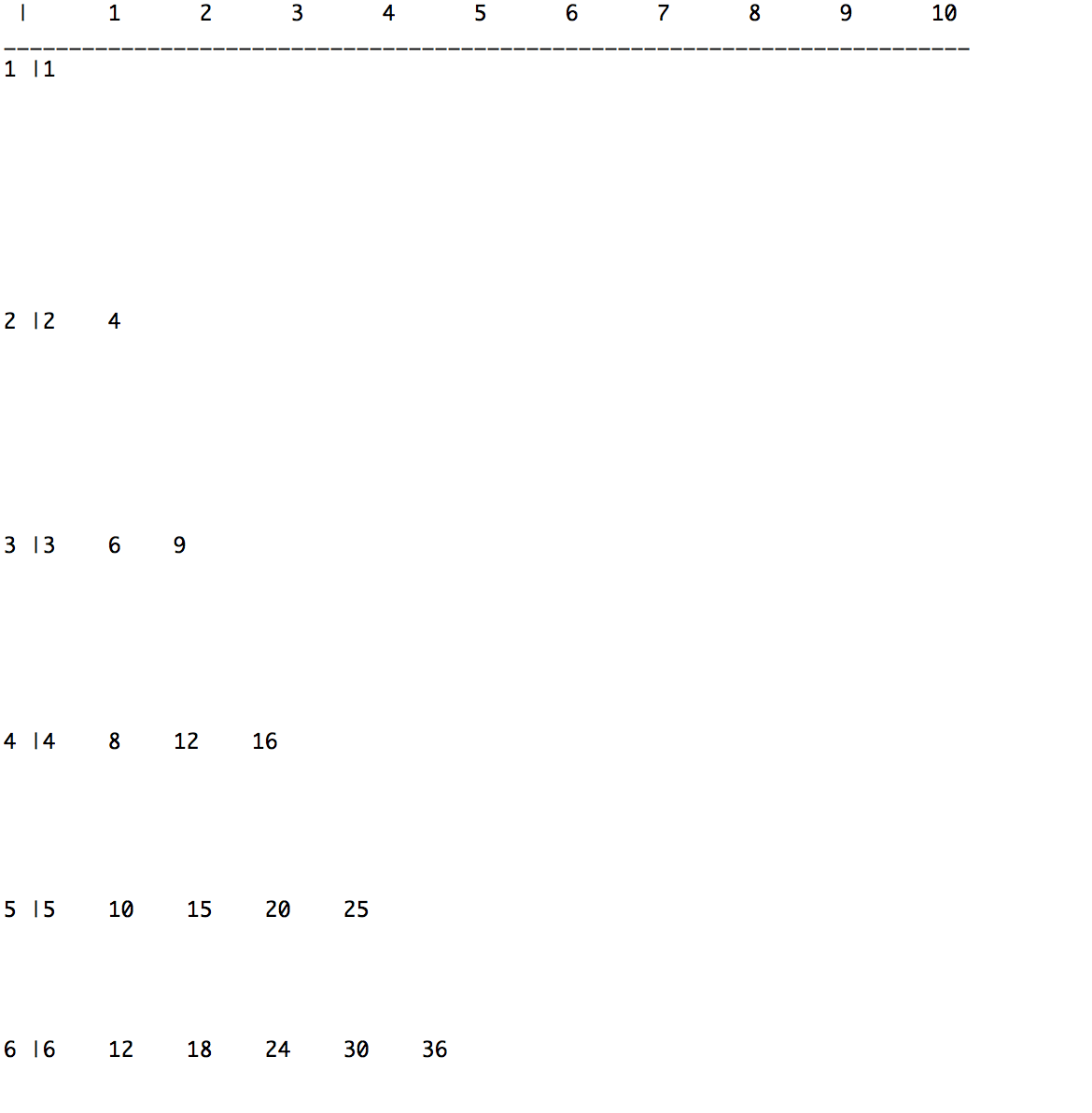 Java-10X15 Multiplication Table (Nested Loops) - Stack Overflow