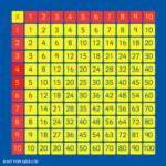 Kalokids 100 Square Multiplication Grid Kids Rug