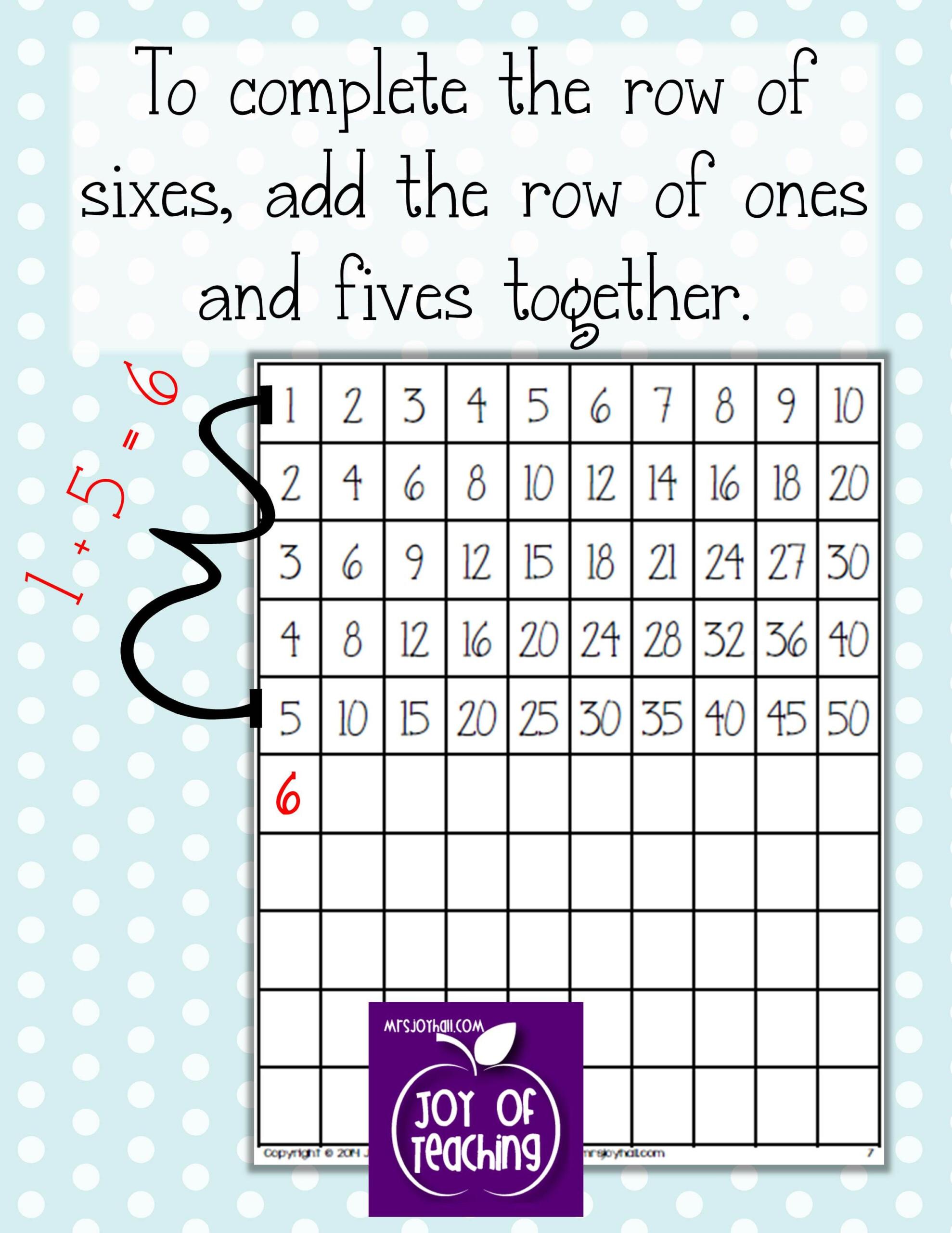 Kids' Diy Multiplication Charts - Mrs. Joy Hall