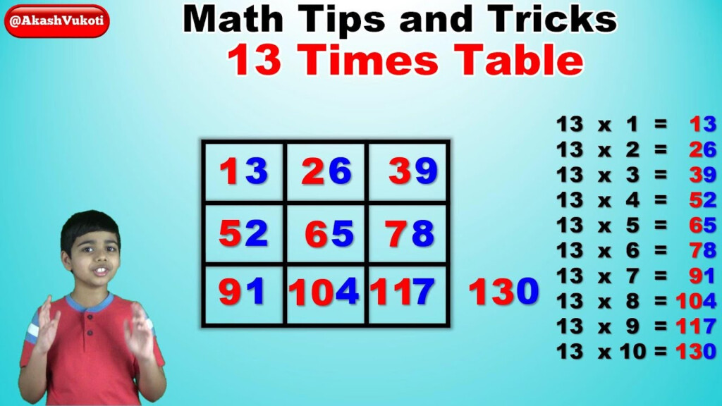 Learn 13 Times Multiplication Table   Easy And Fast Way To Learn   Math  Tips And Tricks