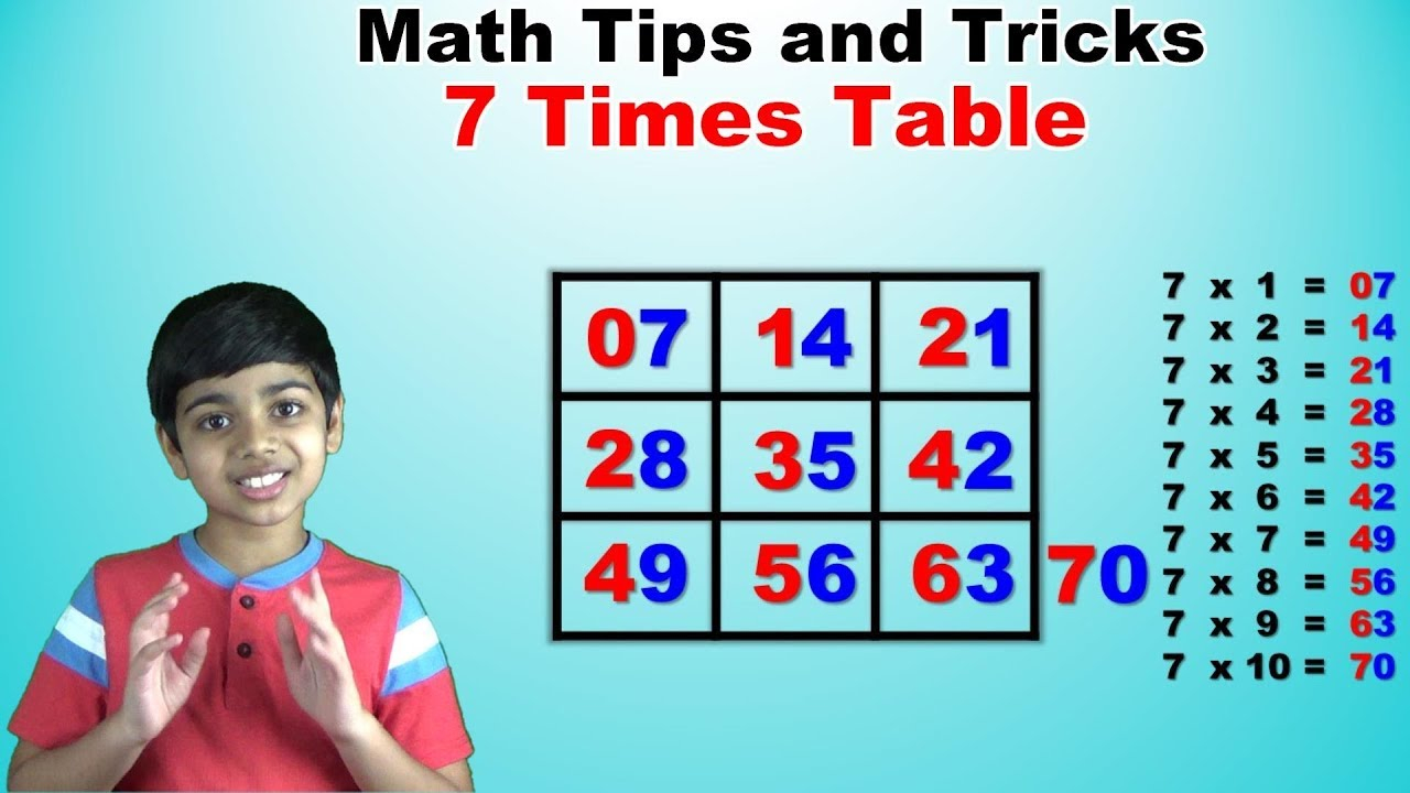 Learn 7 Times Multiplication Table | Easy And Fast Way To Learn | Math Tips  And Tricks