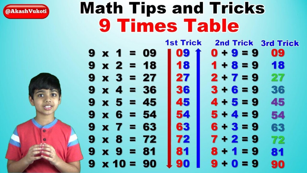 Learn 9 Times Multiplication Table | Easy And Fast Way To Learn | Math Tips  And Tricks