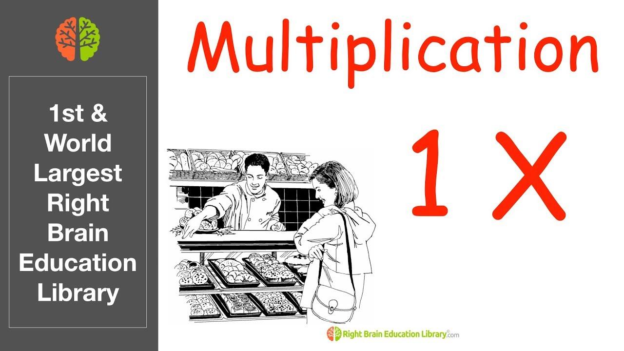 Learn To Count Math (Shichida, Heguru, Glenn Doman) Flash Cards - Multiplication Set 1 (Speed 1)