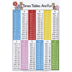 Learning Can Be Fun Wall Chart Times Tables Are Fun