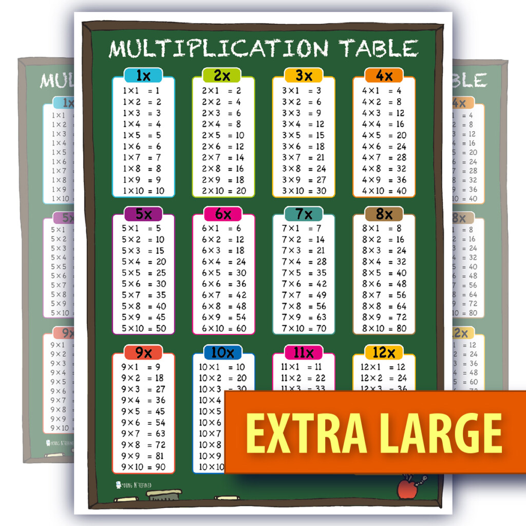 Learning Multiplication Table Tabs Chart Chalk Fully Laminated Poster Extra  Large Jumbo For Classroom Huge Big Clear Teaching Math Tool For School