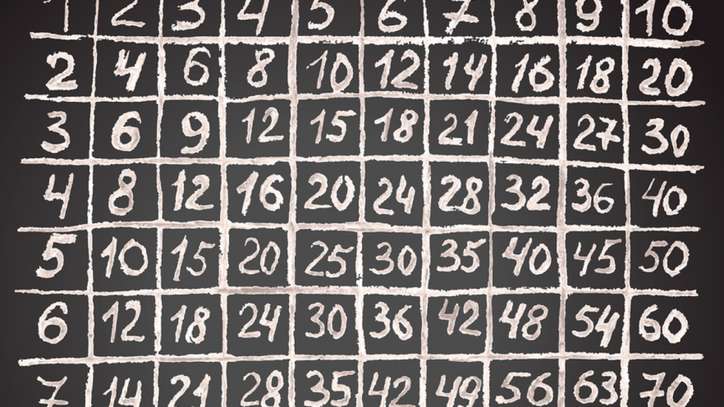 Learning The Multiplication Table   A Lesson In Mastering