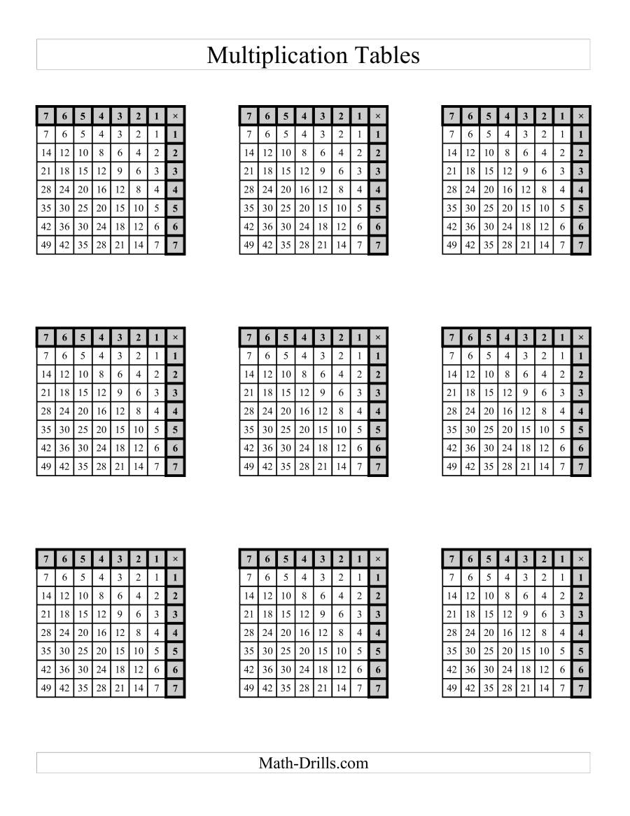 Left-Handed Multiplication Tables To 49 -- Four Per Page (A)