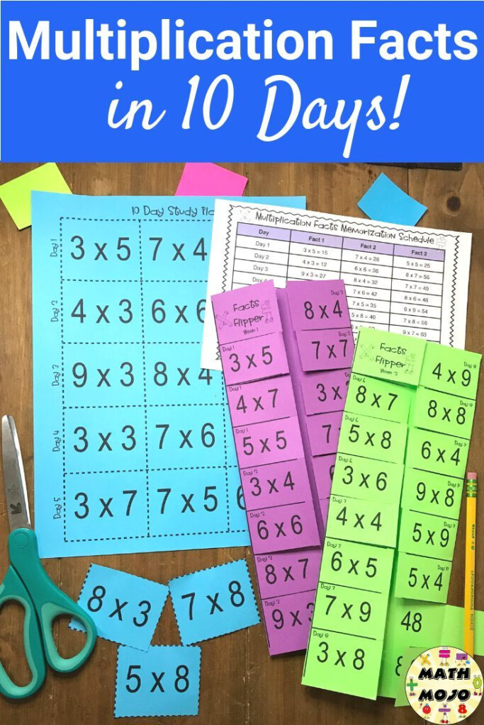 Make Learning The Multiplication Tables Fun With This Pack