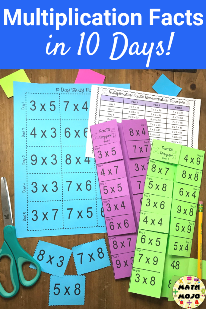 Make Mastering Multiplication Fact A Snap. This Pack