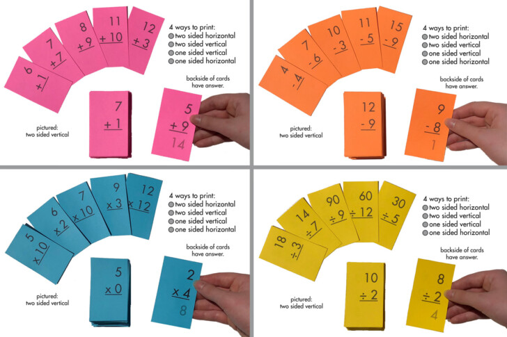 Printable Multiplication Flash Cards 0-12 With Answers On Back Pdf