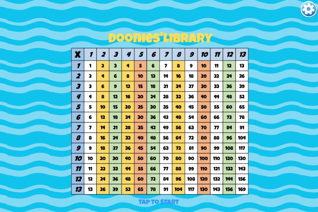 "Math Multiplication Tables ""the Doonies 2"" For Android   Apk"