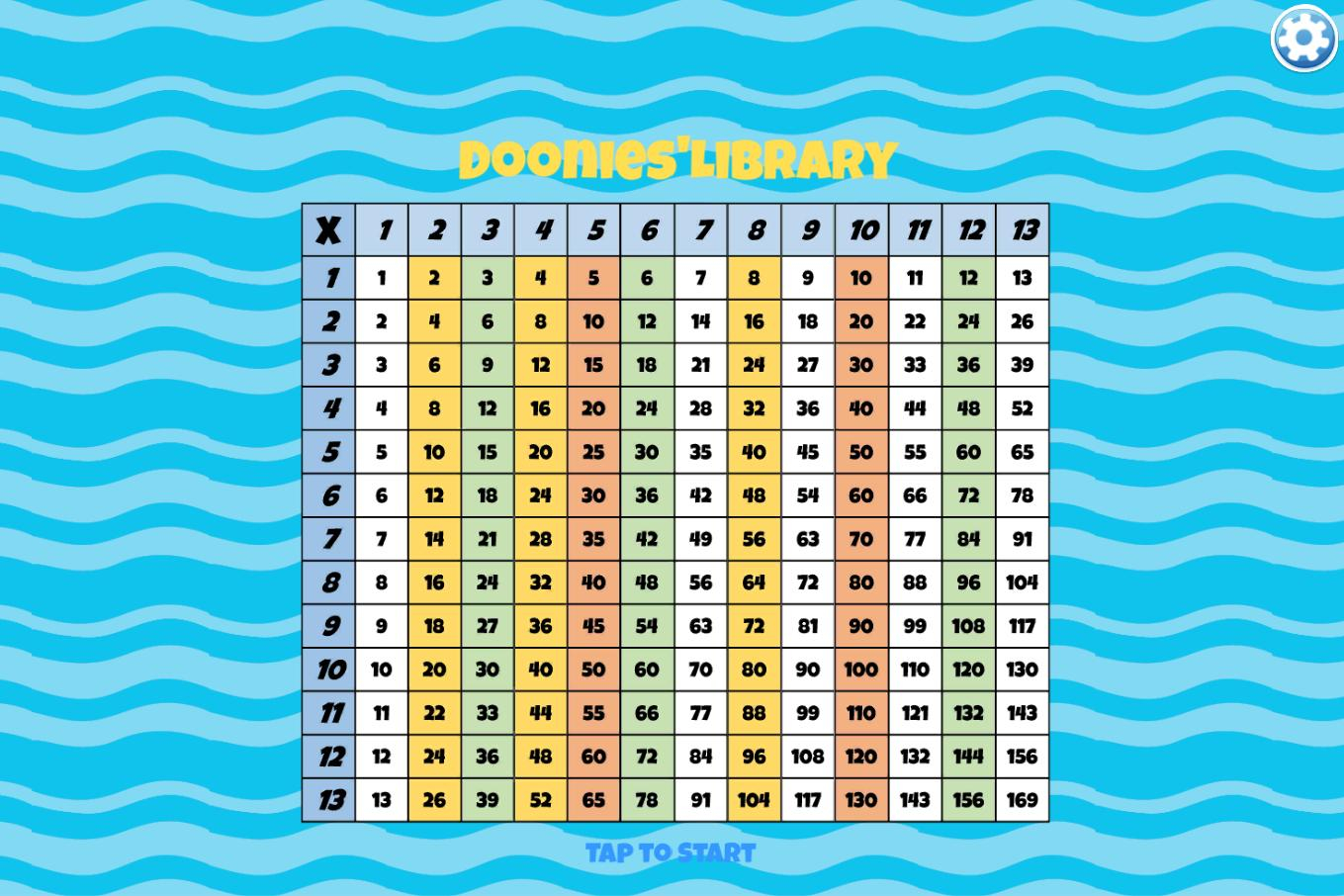 "Math Multiplication Tables ""the Doonies 2"" For Android - Apk"