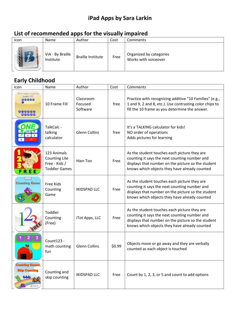 Math Non-Calculator Ipad Apps