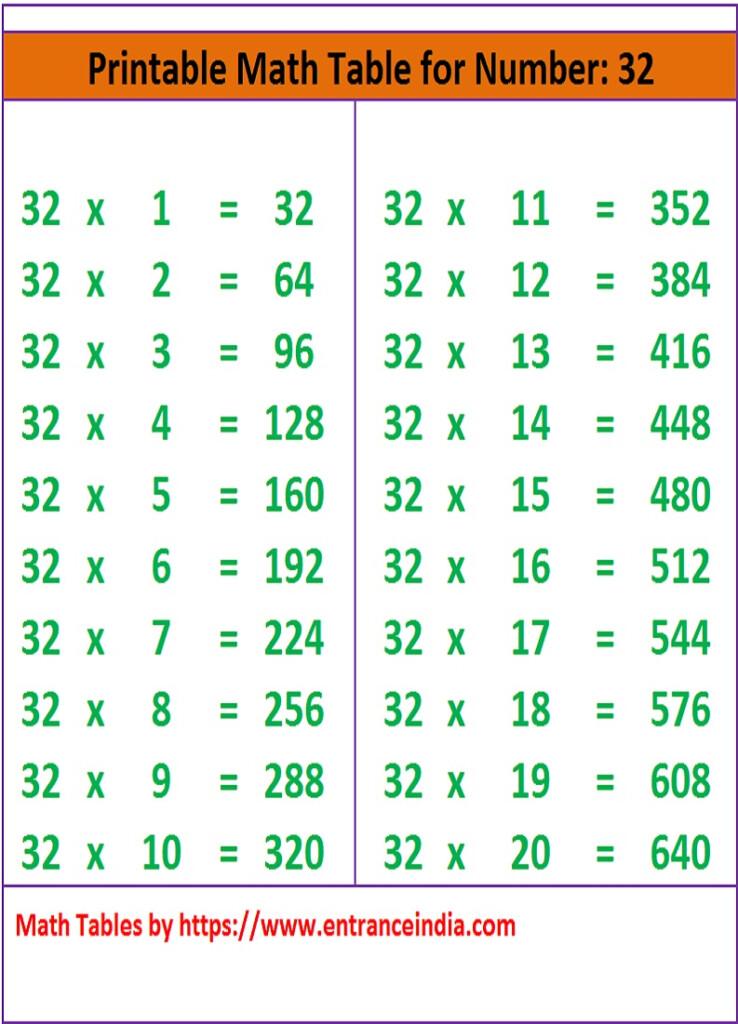 Math Table Printable Downloadable For 32 Ka Pahada