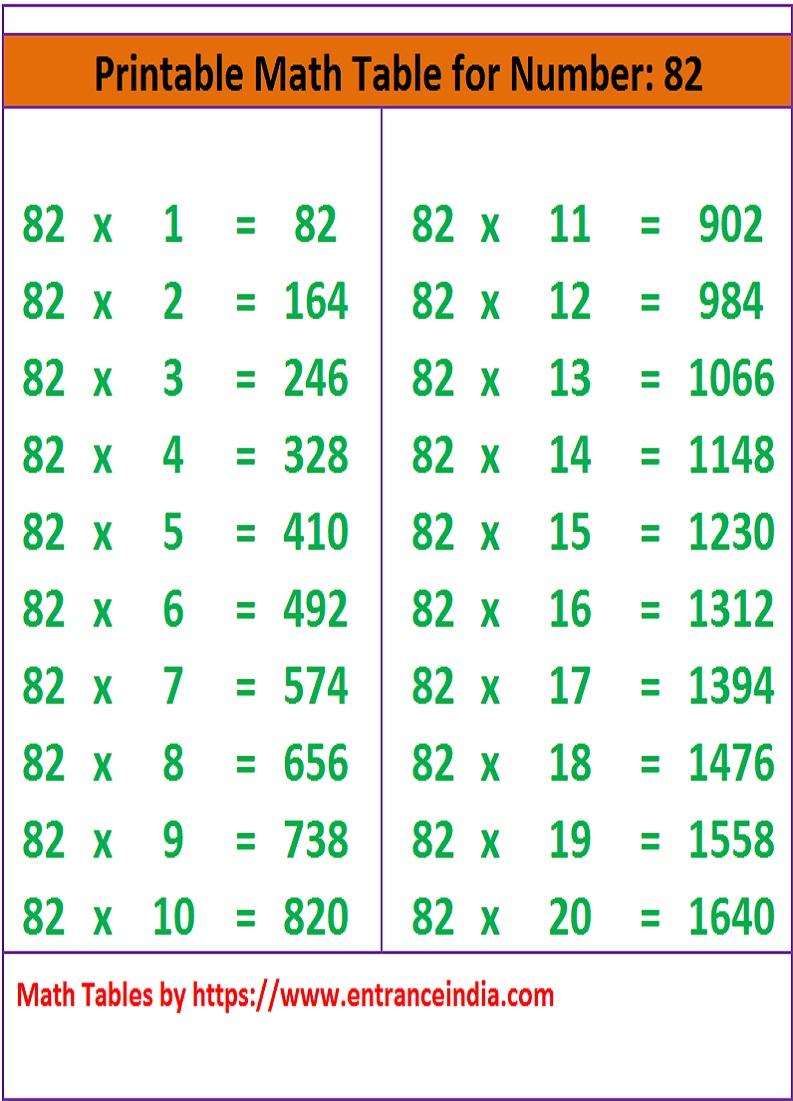 Math Table Printable Downloadable For 82 Ka Pahada