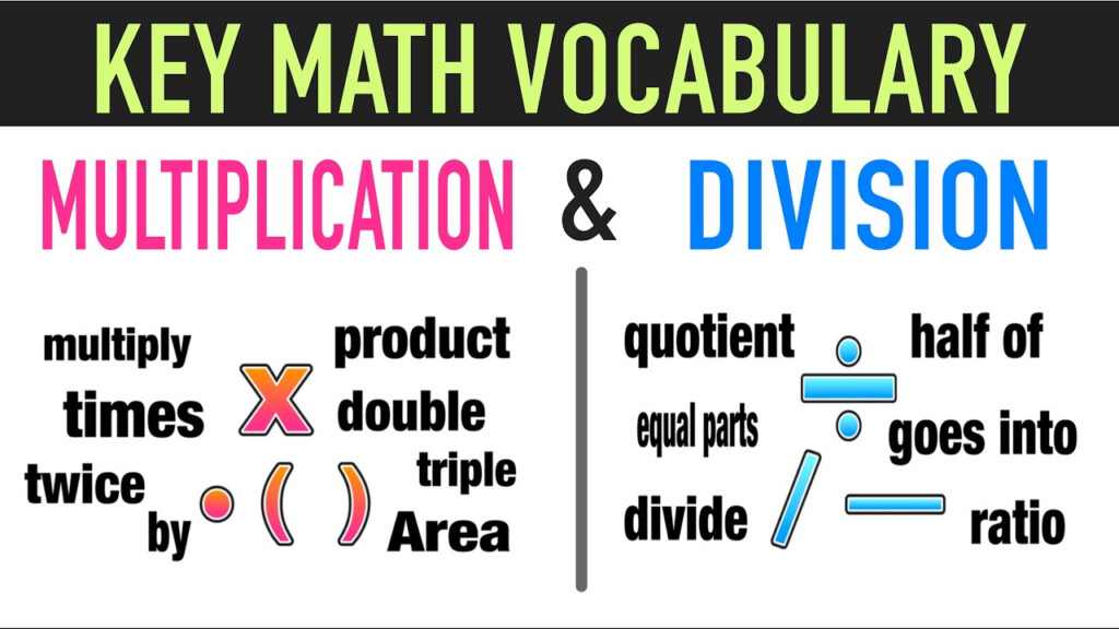 Math Vocabulary Words For Multiplication And Division!