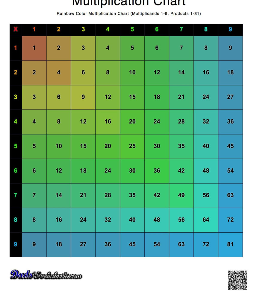Math Worksheets: Color Multiplication Chart   Multiplication