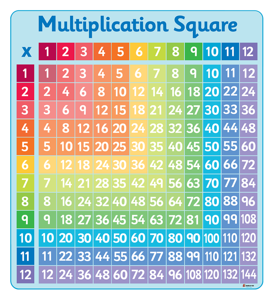 Maths: Rainbow Multipication Square
