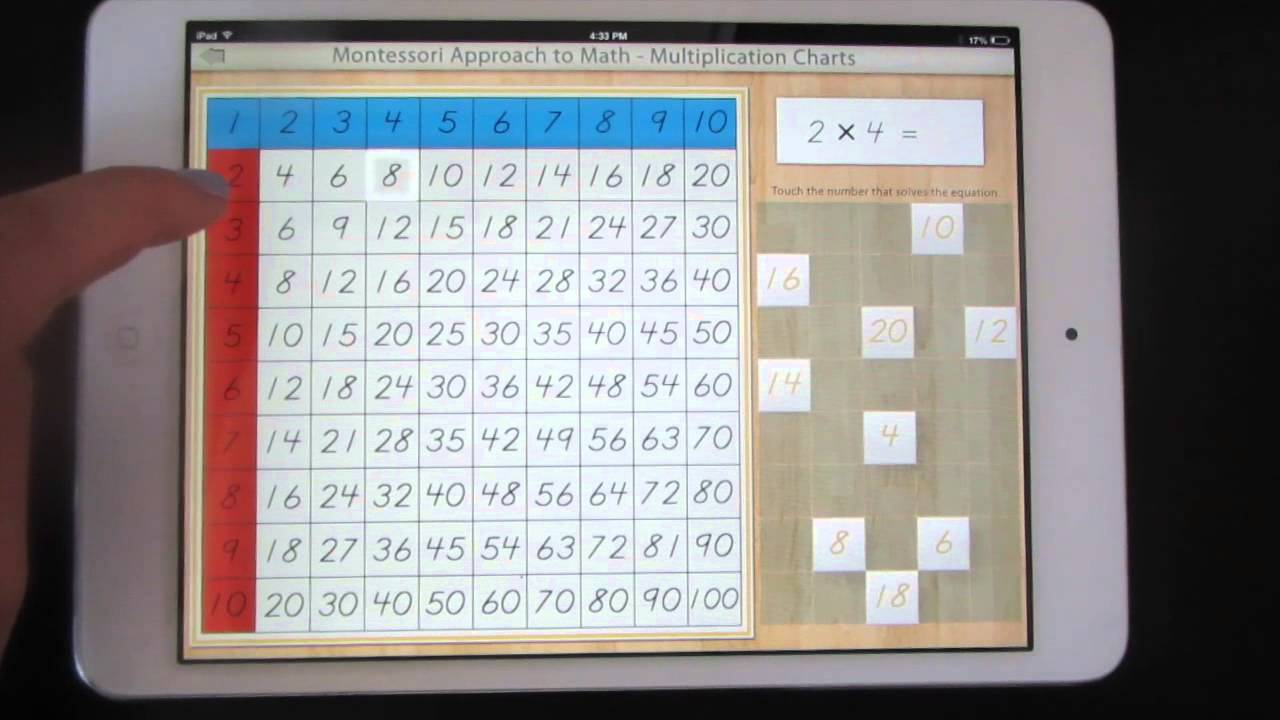 Montessori Approach To Math- Multiplication Charts - Youtube