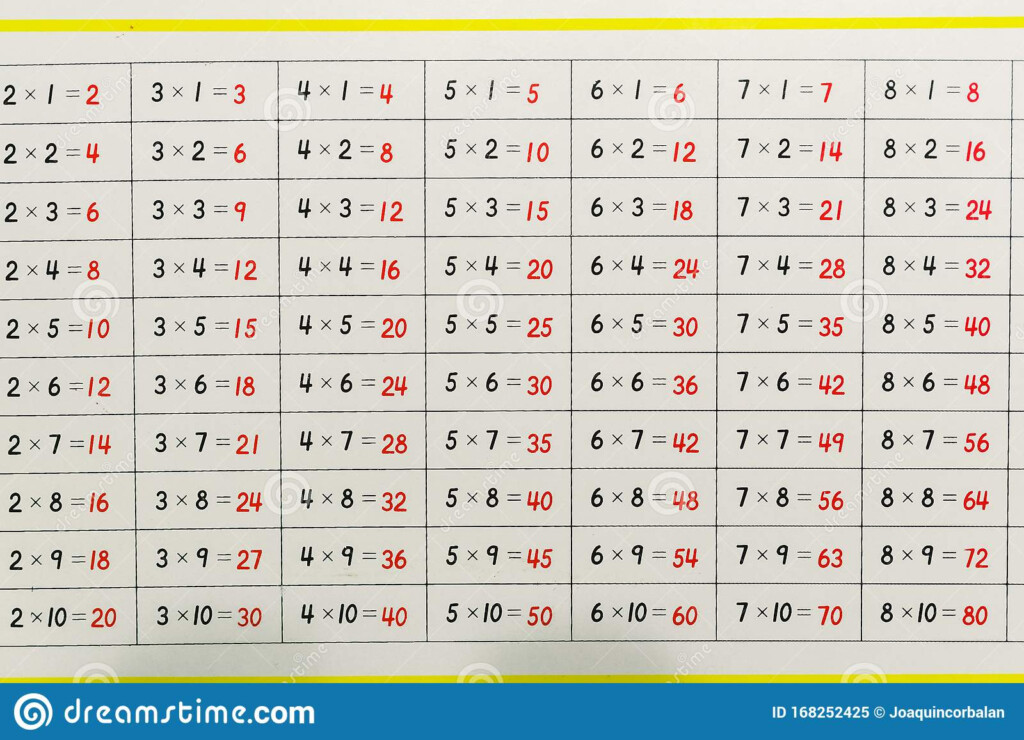 Montessori Panel With Mathematical Operations To Learn