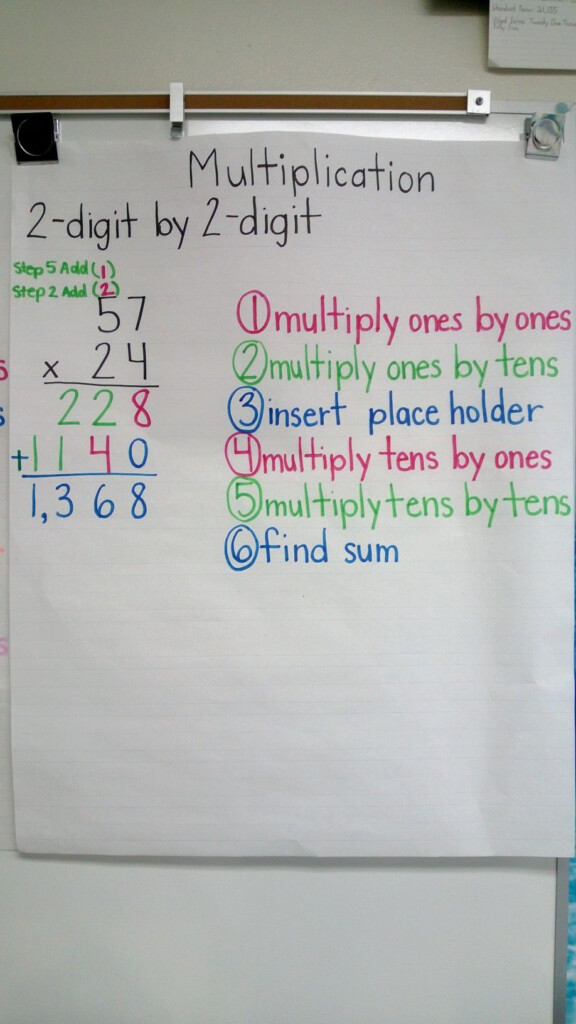 Multiplication: 2 Digit2 Digit Anchor Chart