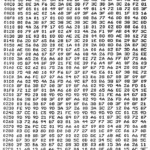 Multiplication Chart 1 50 Printable   Dolap.magnetband.co