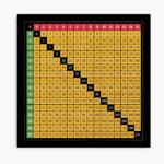 Multiplication Chart 15 Fifteen X Table Black White Maths
