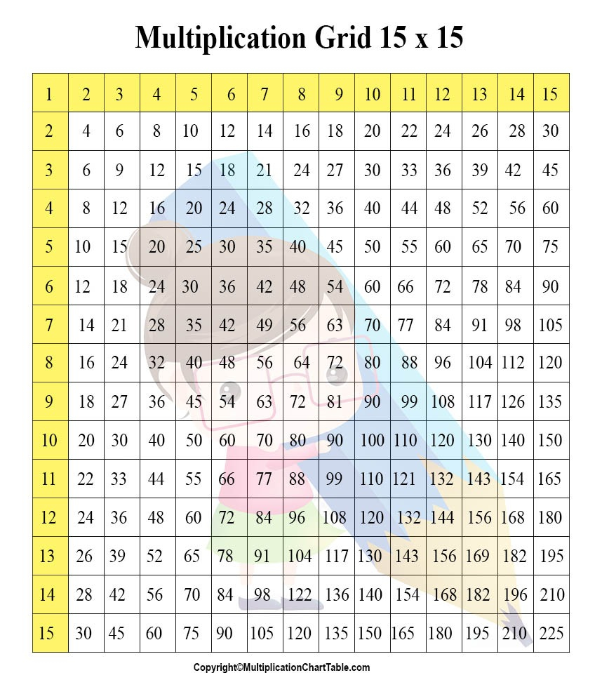 Multiplication Chart 15X15 Times Tables Grid