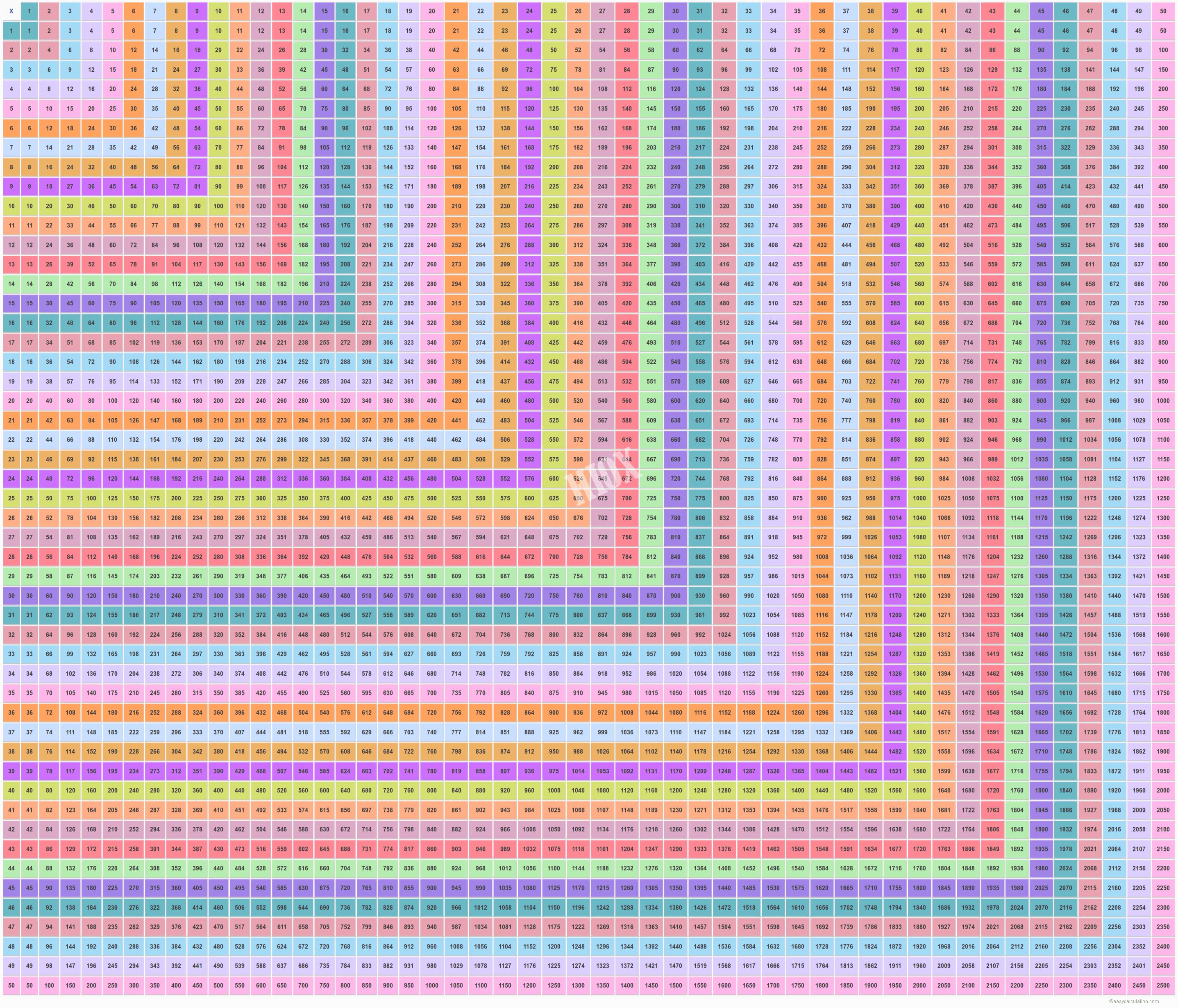 Multiplication Chart 50X50 Printable Free Printable Math