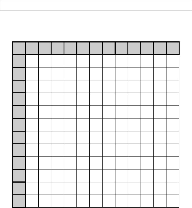 Printable Multiplication Table Pinterest