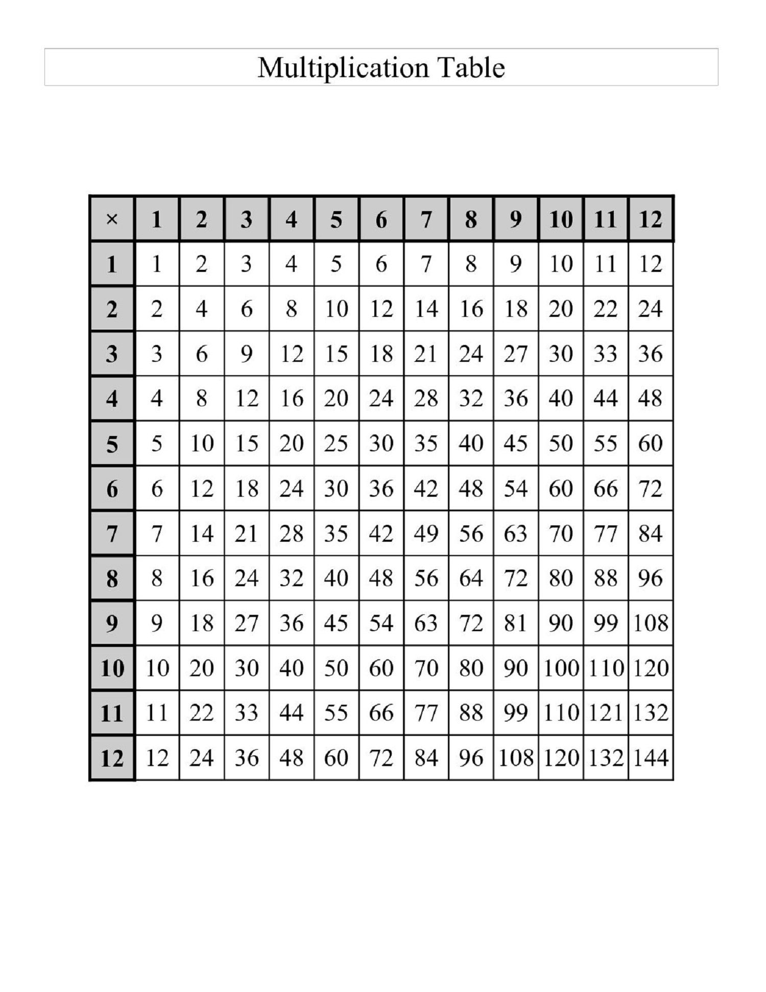 Multiplication Chart For Grade 3 Kids | Multiplication Table