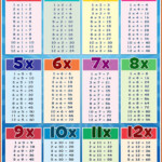 Multiplication Chart Pdf 5F013D80C4065E5Be54F68E4763Ee630