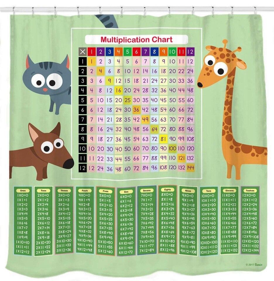 Multiplication Chart Shower Curtain Set Green Math Tool With Cat Dog  Giraffe For Smart Kids