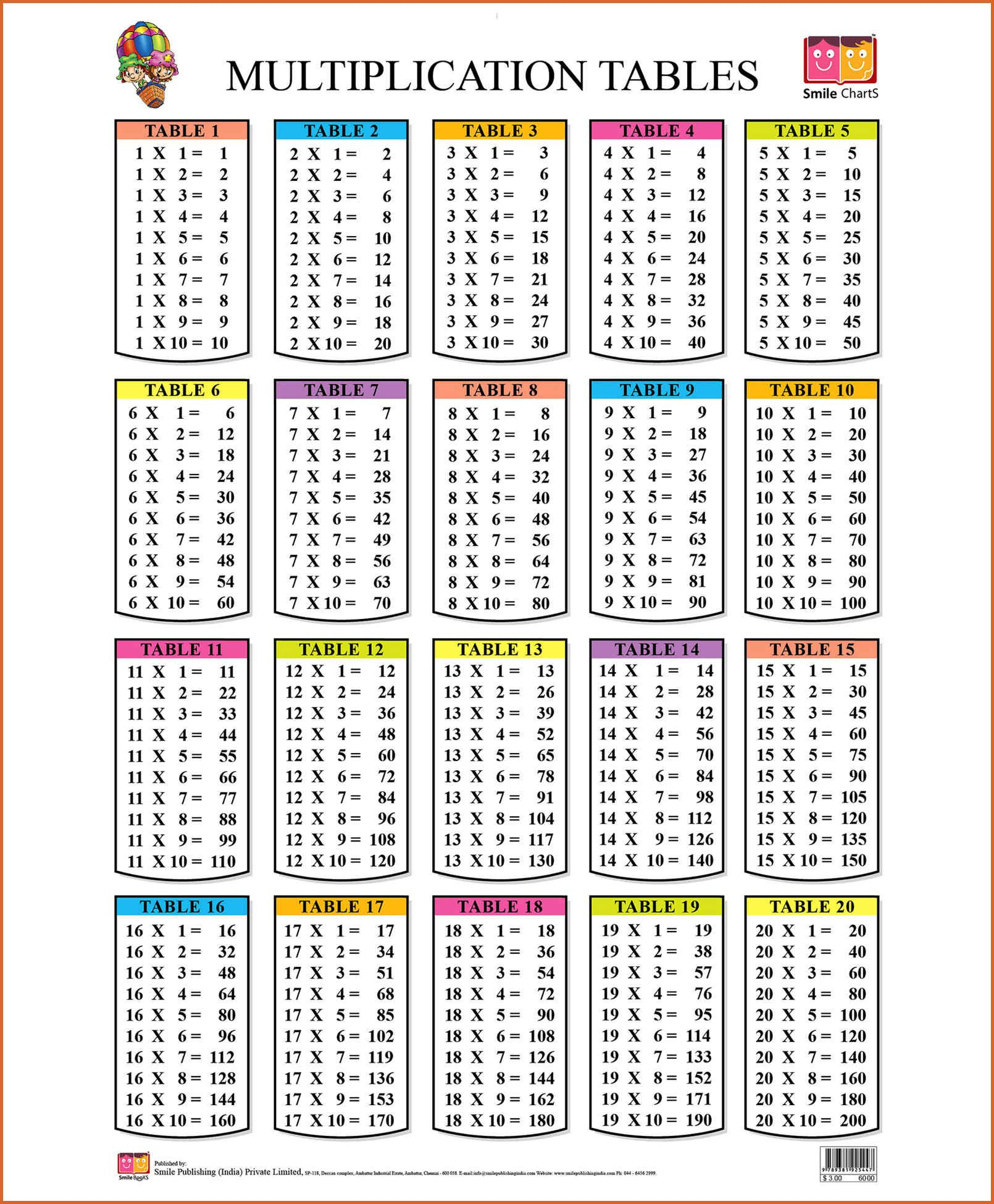 Multiplication-Chart-To-20-Luxury-Math-Tables-1-To-20-Photo