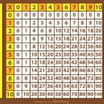 Multiplication Chart Vector   Download Free Vectors, Clipart