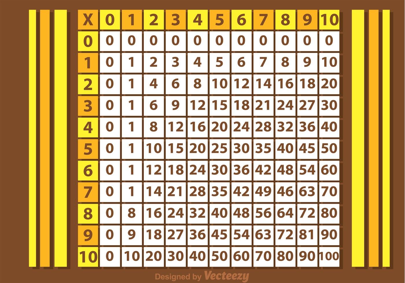 Multiplication Chart Vector - Download Free Vectors, Clipart