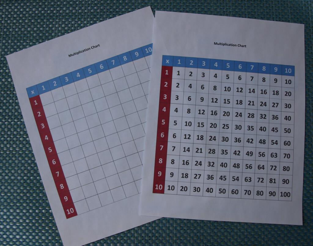Multiplication Charts Freebie!   Virtually Montessori