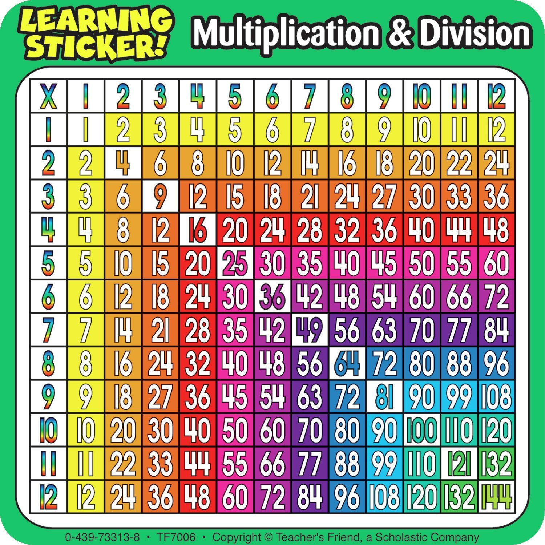 Multiplication Division Chart | Multiplication