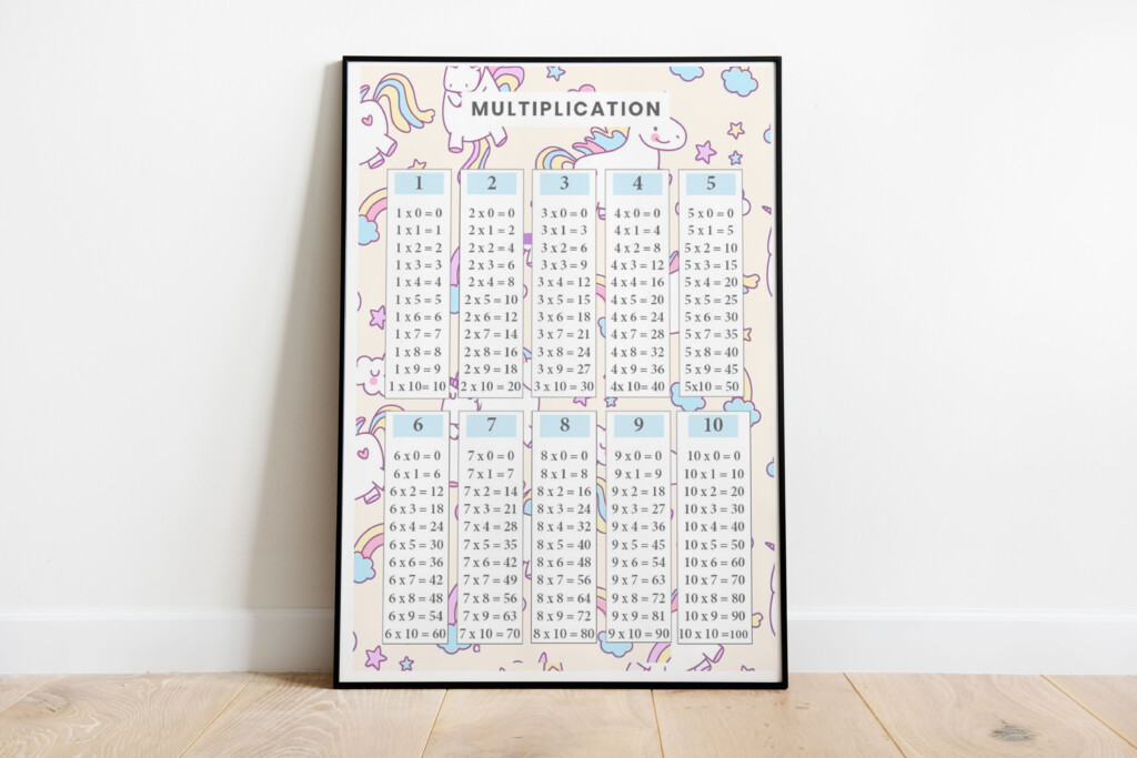 Multiplication & Division Table Chart Unicorn Printable With