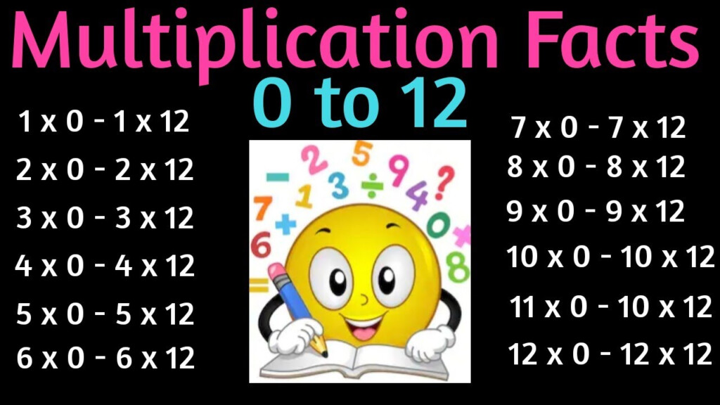 Multiplication Facts 1   12 Times Table One To Twelve Multiplication Flash  Cards In Order 3Rd Grade