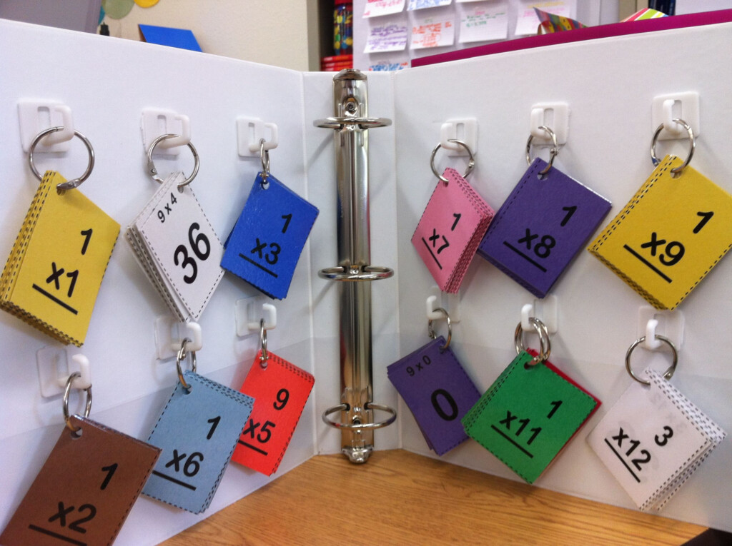 Multiplication Flash Cards   Cute Idea For A Center.could