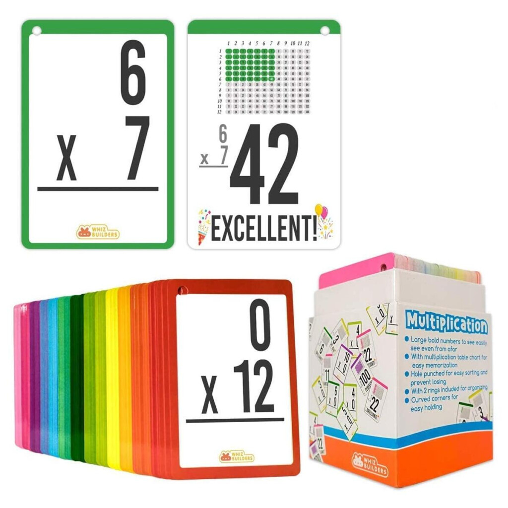 Multiplication Flash Cards For 3Rd Grade , Toddlers 2 4 – 169 Math  Manipulatives Flashcards   Multiplication And Division Times Table –  Learning Card