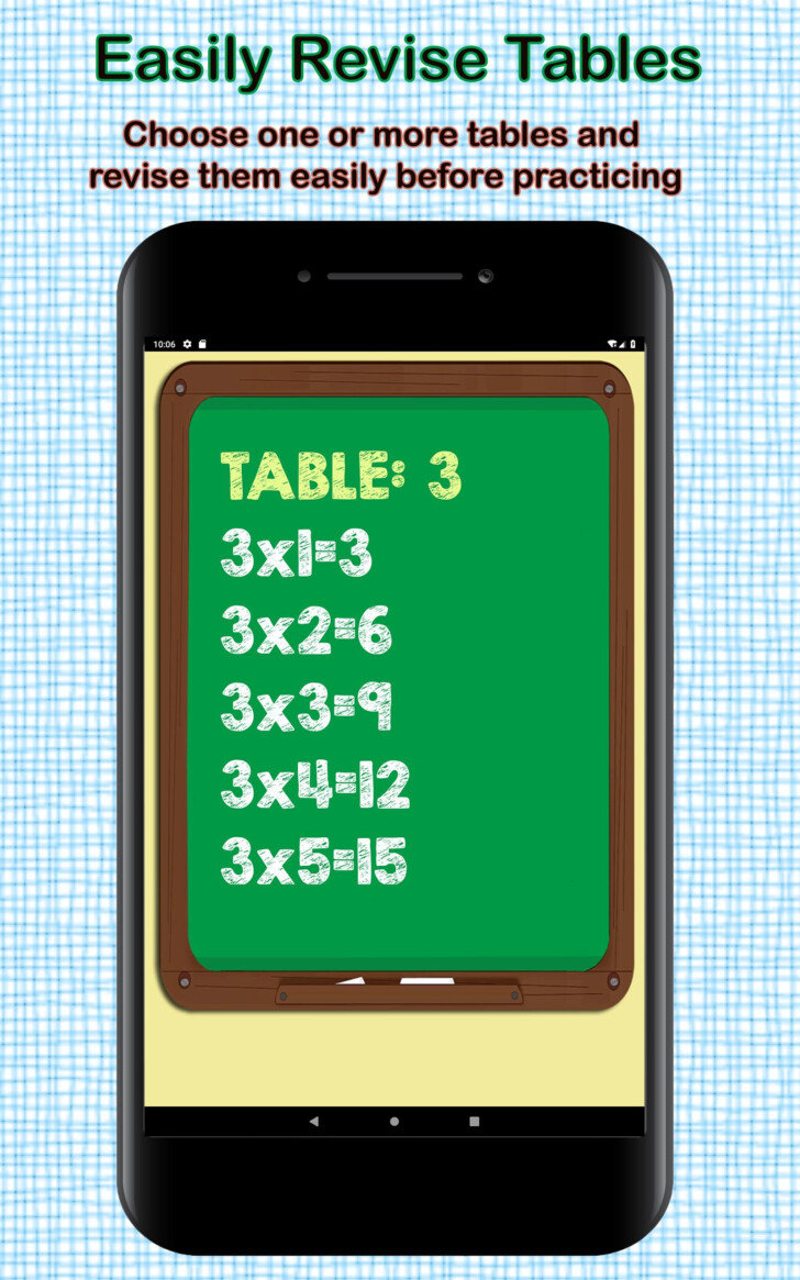 Multiplication Flash Cards To 15
