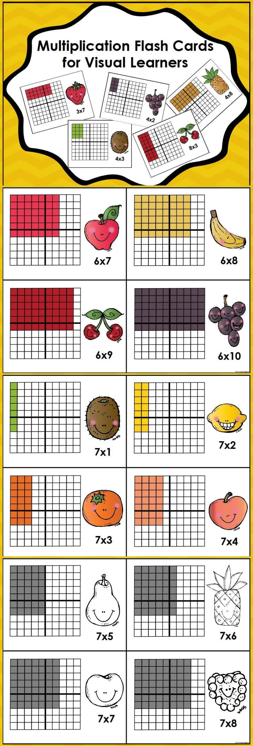 Multiplication Flash Cards For Visual Learners